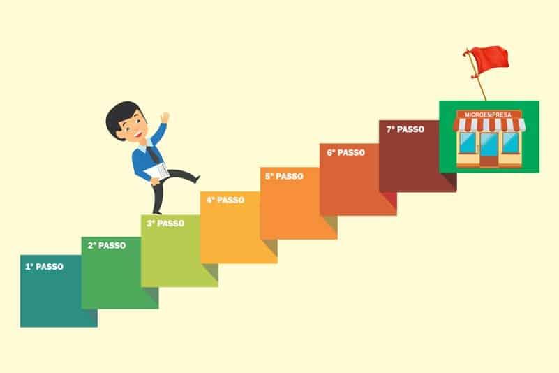Infográfico - 10 Passos para Abrir uma Empresa